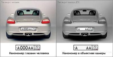 Нанопленка на номера купить в Ижевске